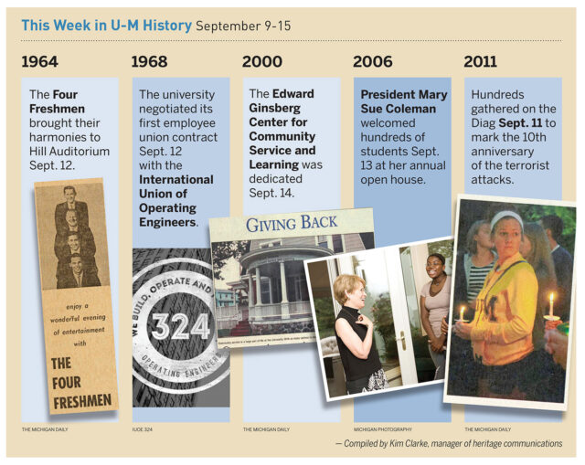Composite photo of events in U-M history.