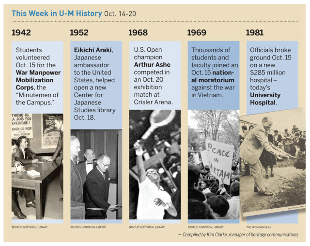 Snapshot of historic events in U-M history.