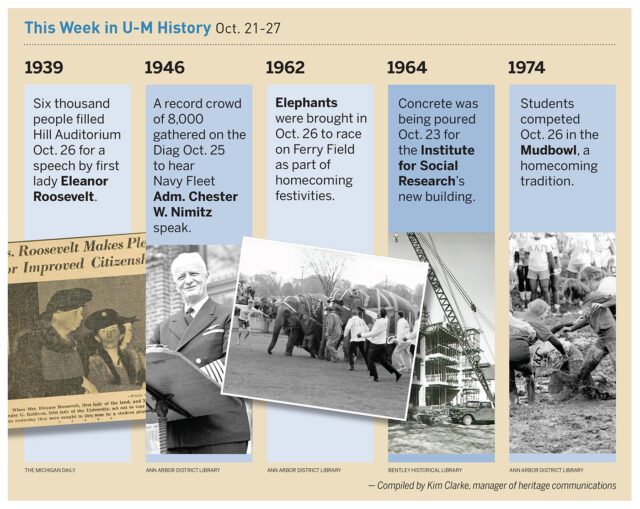 Snapshot of historical events around U-M's campus