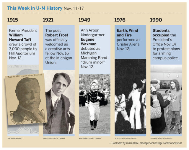 Images of historical events at the University of Michigan