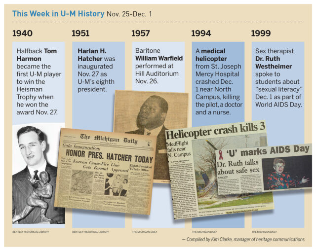 Snapshot of historical events from the University of Michigan