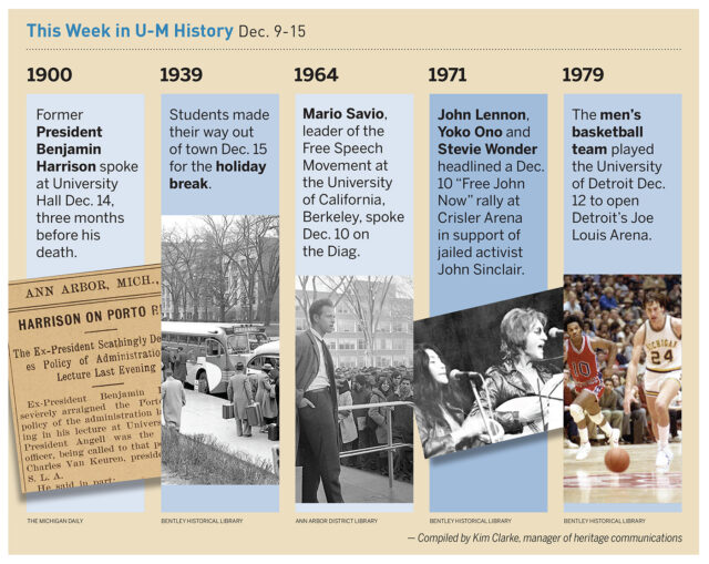 Snapshot of historical events in U-M history.