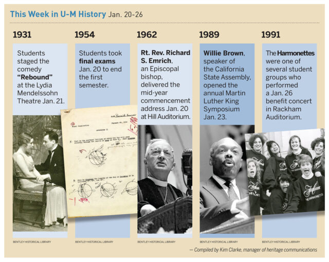 Snapshot of events throughout U-M history.