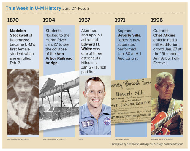 Snapshot of historical events at the University of Michigan through the years