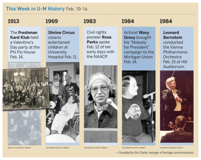 Snippets of historical events at the University of Michigan