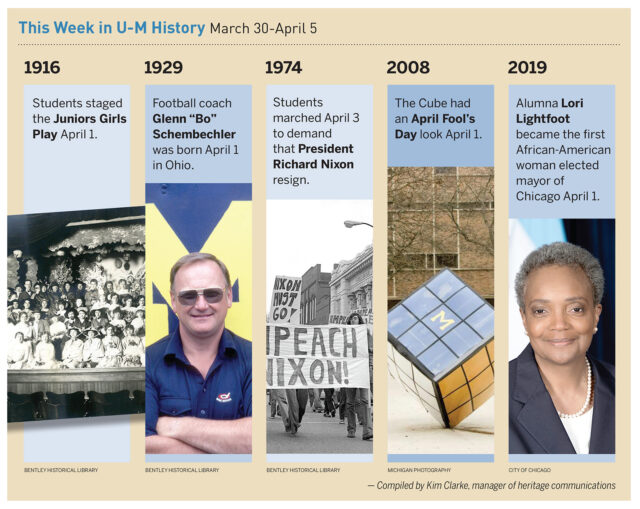 Historical events from around the University of Michigan