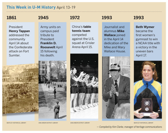 Historical events at the University of Michigan