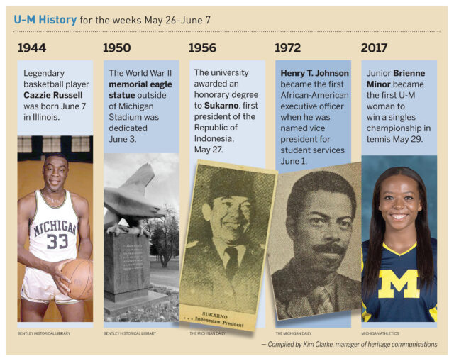 On June 3, 1950, the World War II memorial eagle statue outside Michigan Stadium was dedicated. Read about some of the other things that happened in U-M history during the weeks of May 26-June 7.
