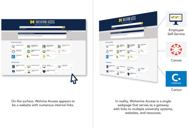A look at the new Wolverine Access gateway
