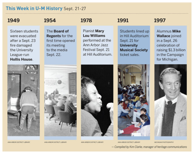 On Sept. 22, 1954, the Board of Regents opened its meeting to the media for the first time. Read about some of the other things that happened in U-M history during the week of Sept. 21-27.
