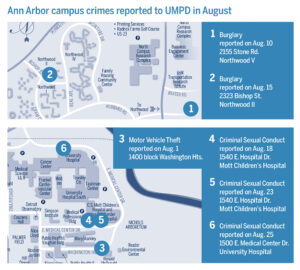 Crime map for August