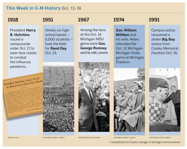 On Oct. 17, 1918, President Harry B. Hutchins issued a campuswide order to wear face masks to combat the influenza pandemic. Read about some of the other things that happened in U-M history during the week of Oct. 12-18.
