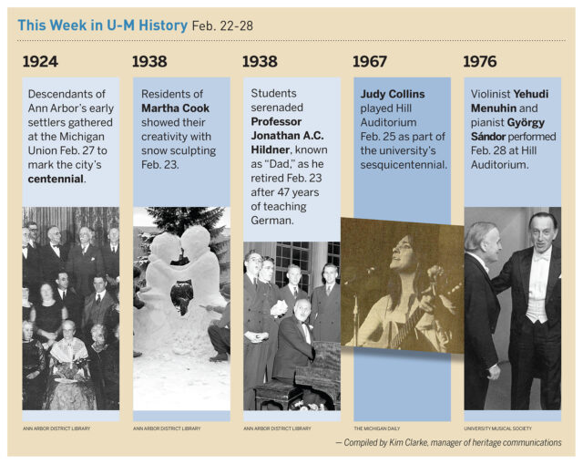 Read about some of the other things that happened in U-M history during the week of Feb. 22-28.