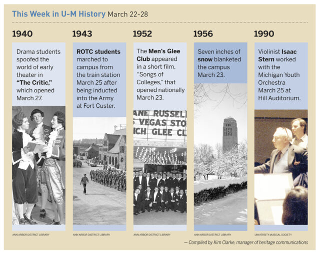 Three days into spring on March 23, 1956, 7 inches of snow blanketed campus. Read about some of the other things that happened in U-M history during the week of March 22-28.
