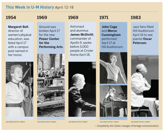 Ground was broken April 17, 1969, for the new Power Center for the Performing Arts. Read about some of the other things that happened in U-M history during the week of April 12-18.