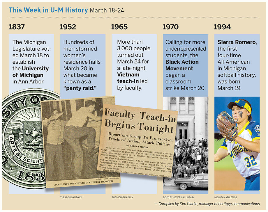 Events in U-M history the week of March 18-24