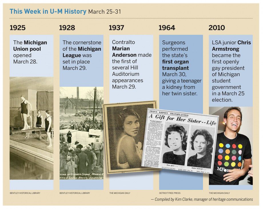 Photo compilation of U-M history from this week
